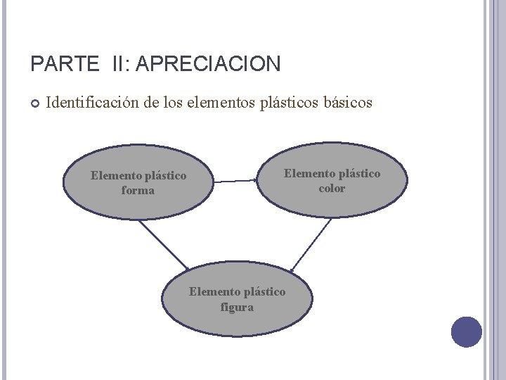 PARTE II: APRECIACION Identificación de los elementos plásticos básicos Elemento plástico forma Elemento plástico