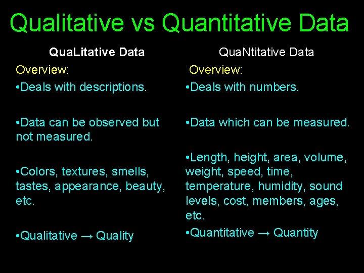 Qualitative vs Quantitative Data Qua. Litative Data Overview: • Deals with descriptions. Qua. Ntitative
