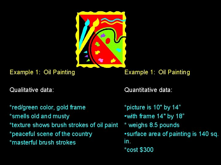 Example 1: Oil Painting Qualitative data: Quantitative data: *red/green color, gold frame *smells old