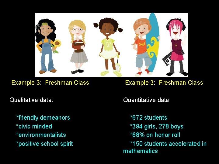 Example 3: Freshman Class Qualitative data: Quantitative data: *friendly demeanors *civic minded *environmentalists *positive