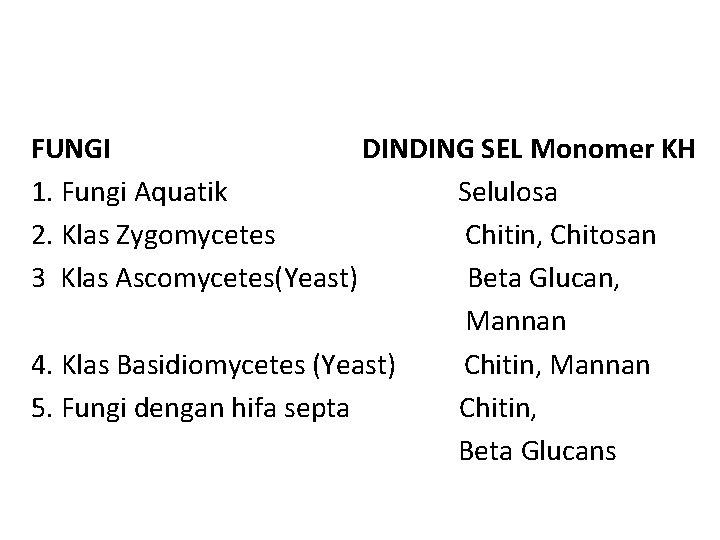 FUNGI DINDING SEL Monomer KH 1. Fungi Aquatik Selulosa 2. Klas Zygomycetes Chitin, Chitosan