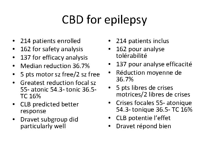 CBD for epilepsy 214 patients enrolled 162 for safety analysis 137 for efficacy analysis