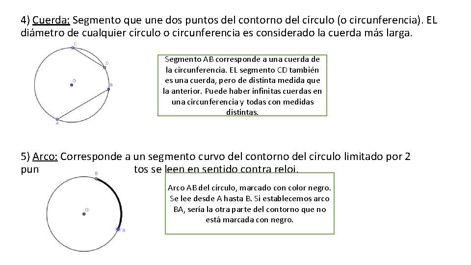 4) Cuerda: Segmento que une dos puntos del contorno del círculo (o circunferencia). EL