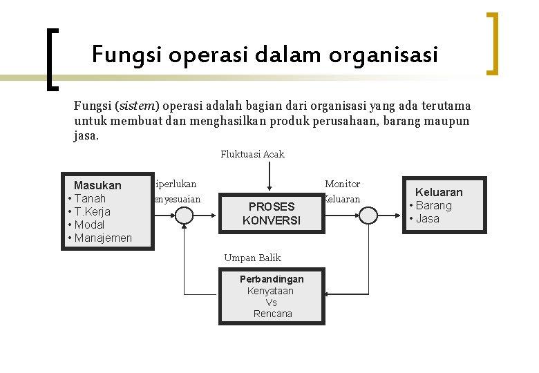 Fungsi operasi dalam organisasi Fungsi (sistem) operasi adalah bagian dari organisasi yang ada terutama