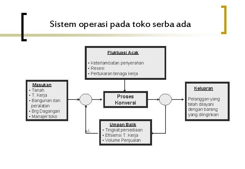 Sistem operasi pada toko serba ada Fluktuasi Acak • Keterlambatan penyerahan • Resesi •