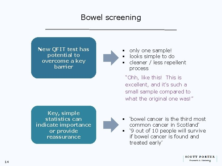 Bowel screening New QFIT test has potential to overcome a key barrier § only