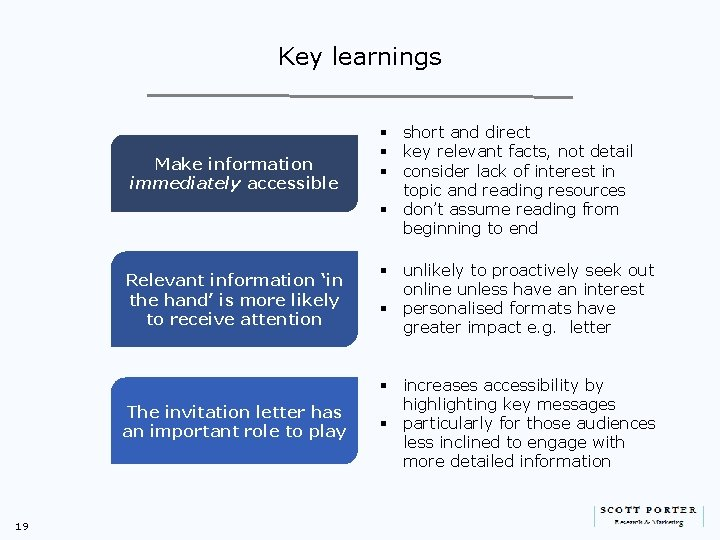 Key learnings 19 Make information immediately accessible § short and direct § key relevant