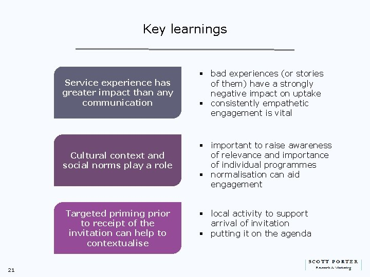 Key learnings Service experience has greater impact than any communication Cultural context and social