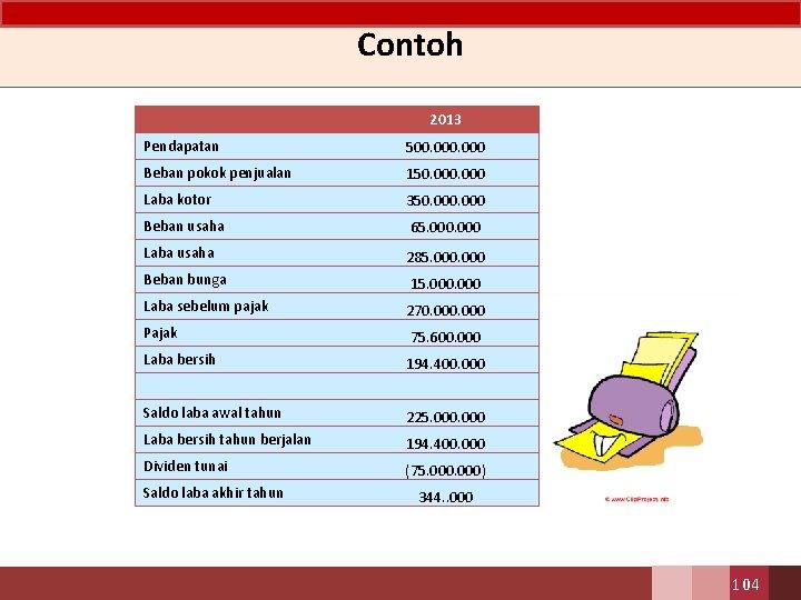Contoh 2013 Pendapatan 500. 000 Beban pokok penjualan 150. 000 Laba kotor 350. 000