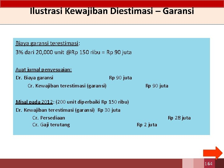 Ilustrasi Kewajiban Diestimasi – Garansi Biaya garansi terestimasi: 3% dari 20, 000 unit @Rp