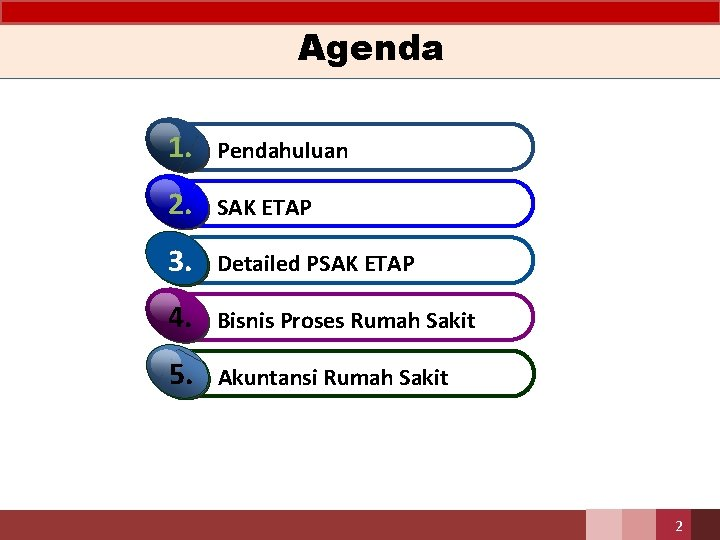 Agenda 1. Pendahuluan 2. SAK ETAP 3. Detailed PSAK ETAP 4. Bisnis Proses Rumah