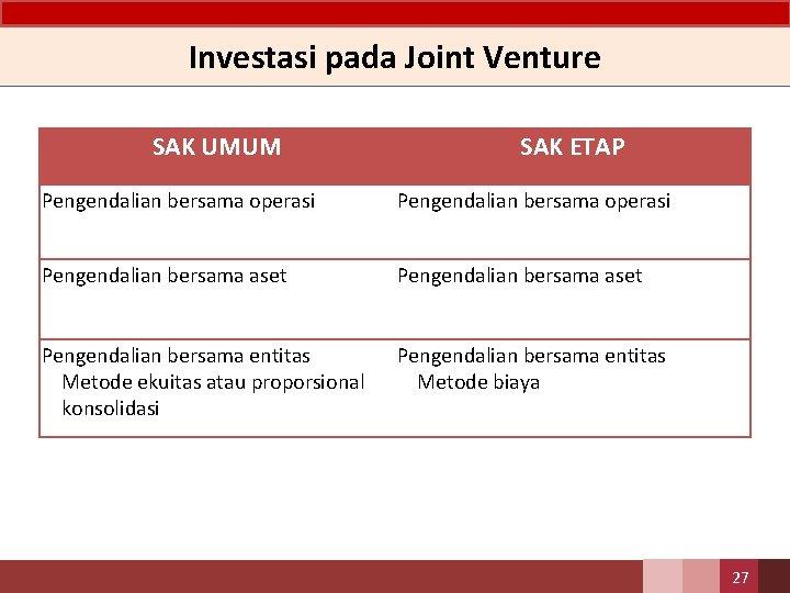 Investasi pada Joint Venture SAK UMUM SAK ETAP Pengendalian bersama operasi Pengendalian bersama aset