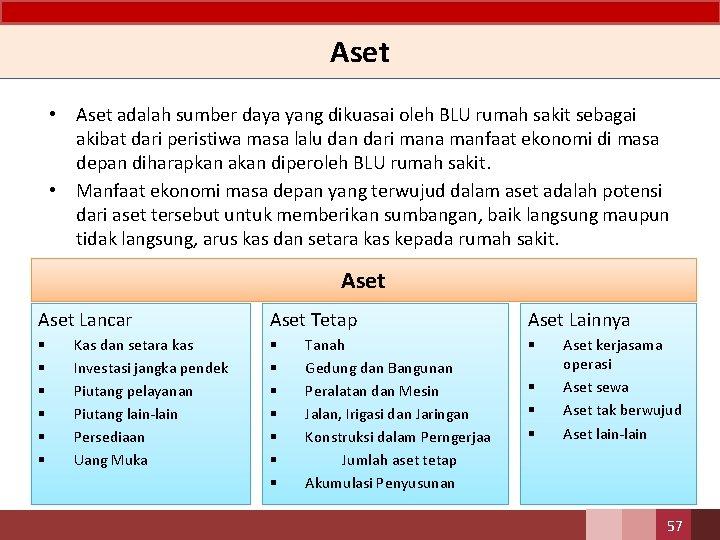 Aset • Aset adalah sumber daya yang dikuasai oleh BLU rumah sakit sebagai akibat