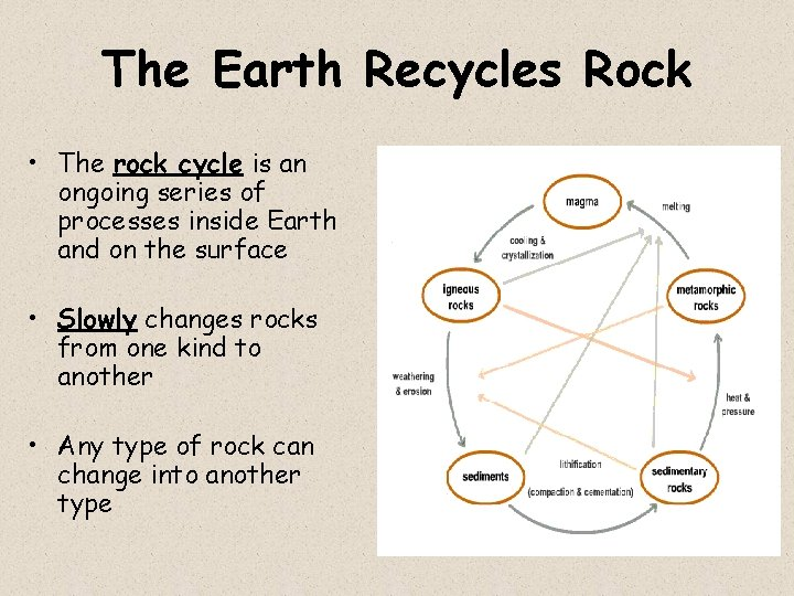 The Earth Recycles Rock • The rock cycle is an ongoing series of processes