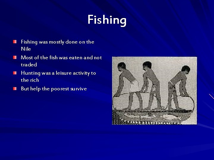 Fishing was mostly done on the Nile Most of the fish was eaten and