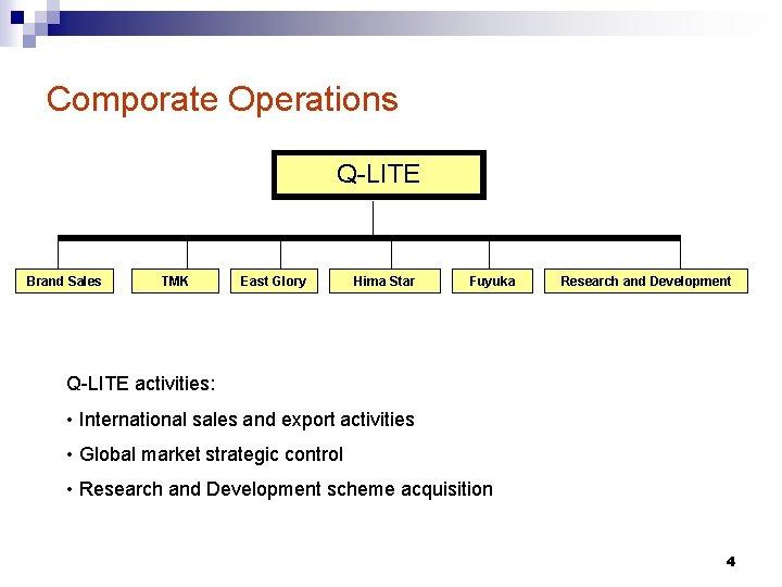 Comporate Operations Q-LITE Brand Sales TMK East Glory Hima Star Fuyuka Research and Development