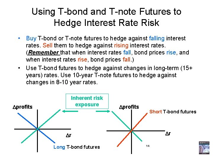 Using T-bond and T-note Futures to Hedge Interest Rate Risk • Buy T-bond or