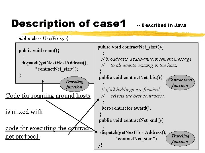 Description of case 1 -- Described in Java public class User. Proxy { public