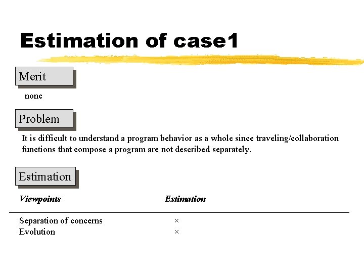 Estimation of case 1 Merit none Problem It is difficult to understand a program
