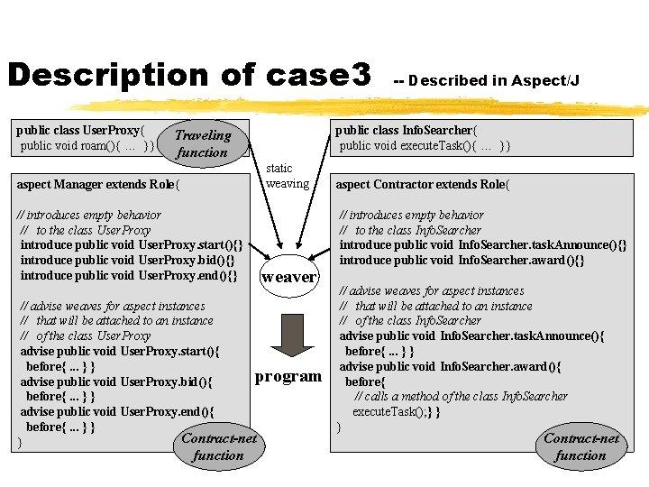 Description of case 3 public class User. Proxy{ public void roam(){ … }} public