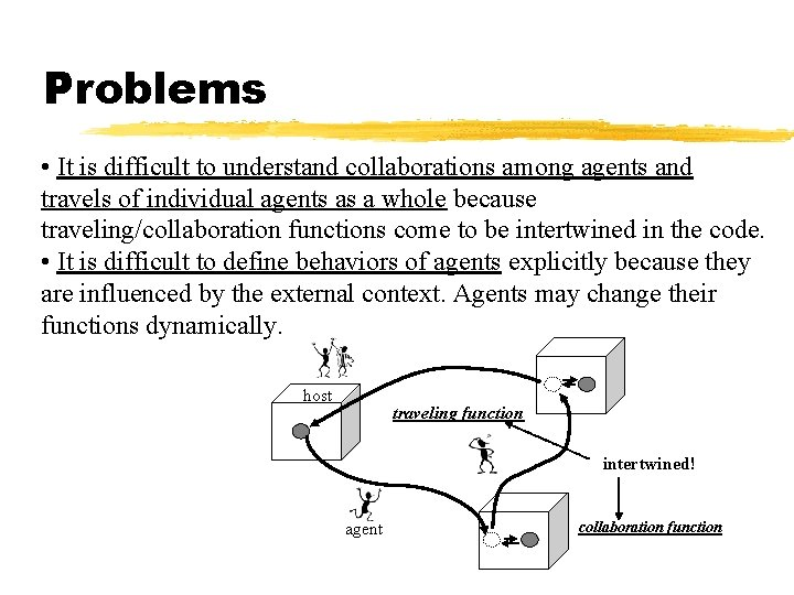 Problems • It is difficult to understand collaborations among agents and travels of individual