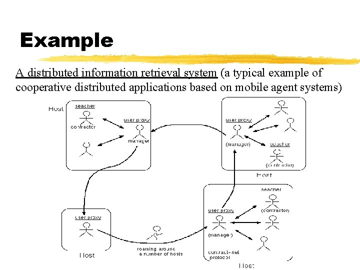 Example A distributed information retrieval system (a typical example of cooperative distributed applications based