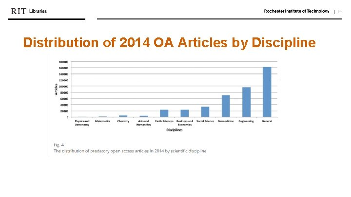   14 Distribution of 2014 OA Articles by Discipline