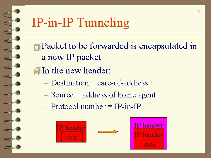 12 IP-in-IP Tunneling 4 Packet to be forwarded is encapsulated in a new IP