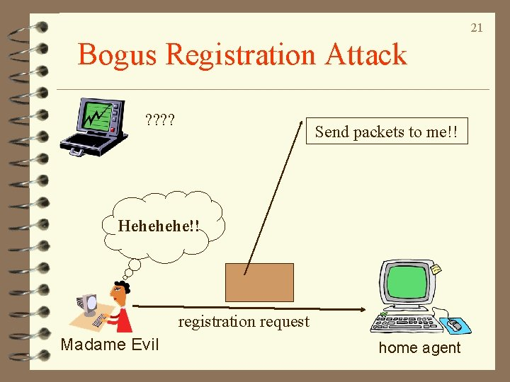 21 Bogus Registration Attack ? ? Send packets to me!! Hehehehe!! registration request Madame