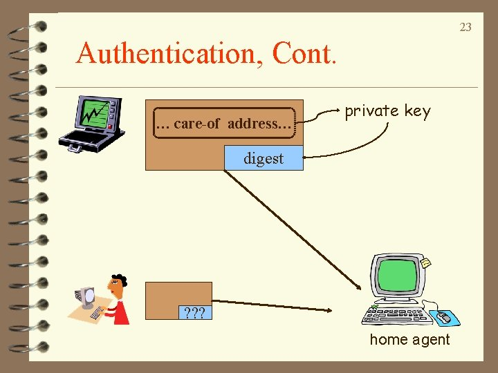 23 Authentication, Cont. … care-of address… private key digest ? ? ? home agent