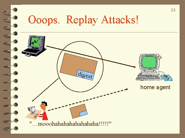 24 Ooops. Replay Attacks! diges t home agent