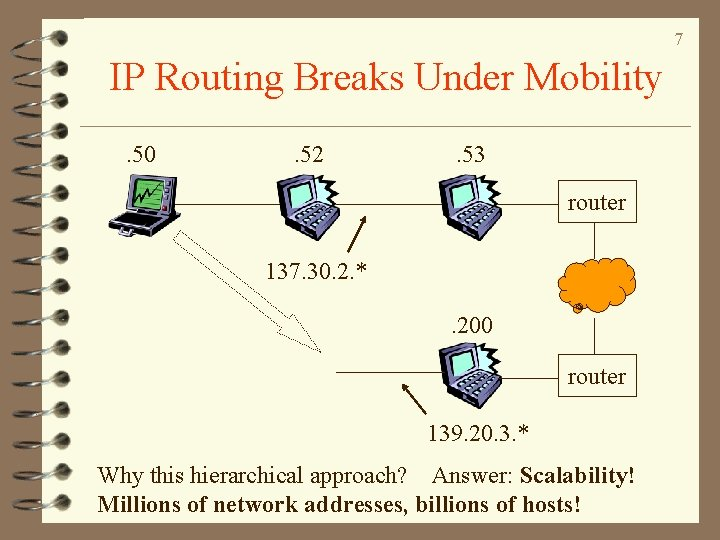 7 IP Routing Breaks Under Mobility. 50 . 52 . 53 router 137. 30.