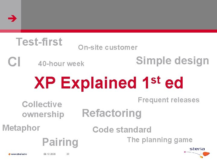 Test-first CI On-site customer 40 -hour week Simple design XP Explained ed Frequent