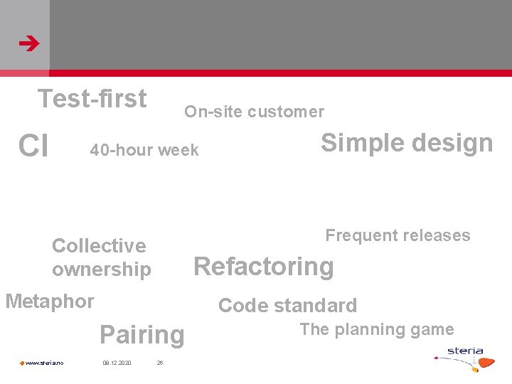 Test-first CI On-site customer 40 -hour week Frequent releases Collective ownership Refactoring Metaphor