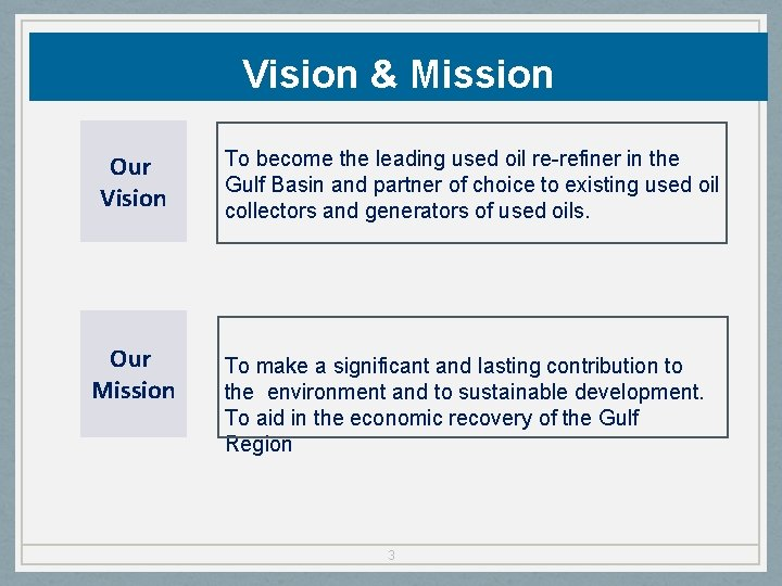 Vision & Mission Our Vision Our Mission To become the leading used oil re-refiner