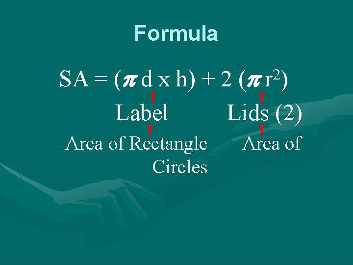 Formula SA = ( d x h) + 2 ( r 2) Label Lids
