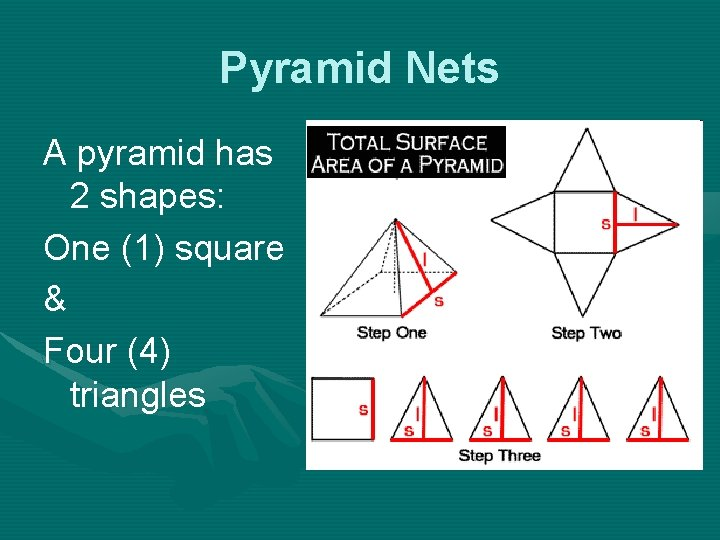 Pyramid Nets A pyramid has 2 shapes: One (1) square & Four (4) triangles