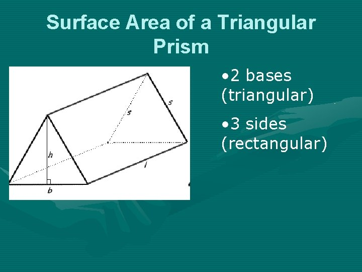 Surface Area of a Triangular Prism • 2 bases (triangular) • 3 sides (rectangular)
