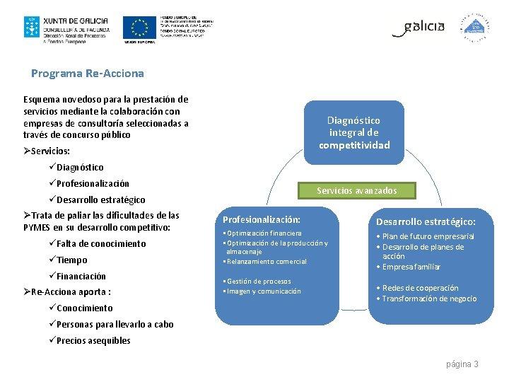Programa Re-Acciona Esquema novedoso para la prestación de servicios mediante la colaboración con empresas