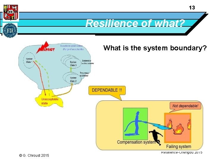 13 Resilience of what? What is the system boundary? © G. Chroust 2015 Resilience-Chengdu