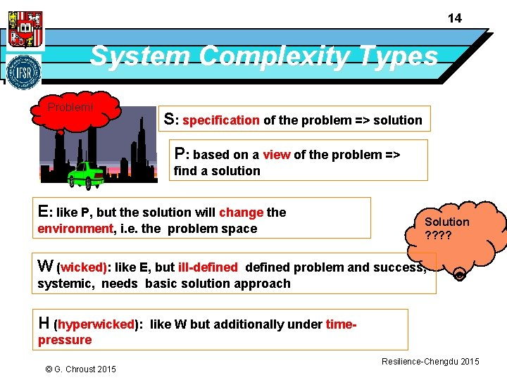 14 System Complexity Types Problem! S: specification of the problem => solution P: based