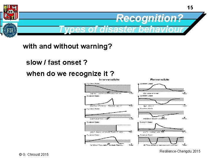 15 Recognition? Types of disaster behaviour with and without warning? slow / fast onset