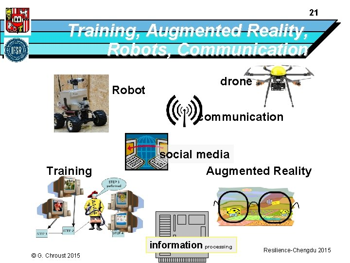 21 Training, Augmented Reality, Robots, Communication Robot drone communication Training social media Augmented Reality