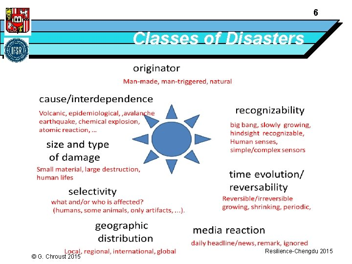 6 Classes of Disasters © G. Chroust 2015 Resilience-Chengdu 2015