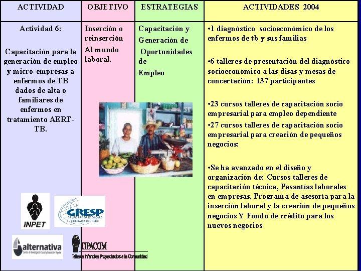 ACTIVIDAD Actividad 6: OBJETIVO Inserción o reinserción Capacitación para la Al mundo generación de