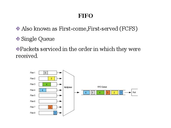 FIFO Also known as First-come, First-served (FCFS) Single Queue Packets serviced in the order