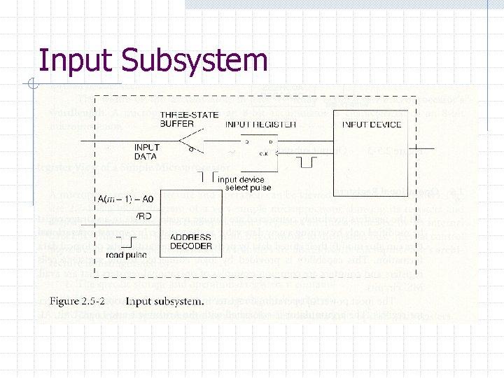 Input Subsystem