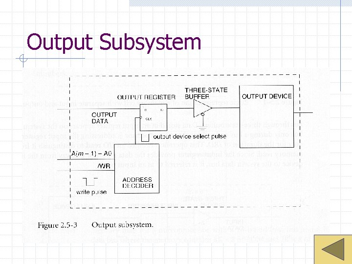 Output Subsystem
