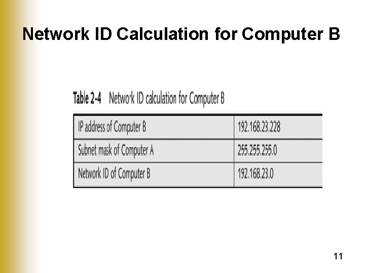 Network ID Calculation for Computer B 11