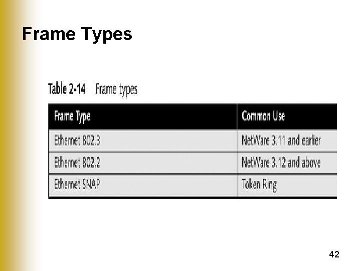 Frame Types 42